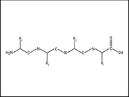 Peptide Synthesis: What Level of Purity Do You Need?