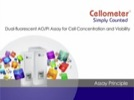 Watch Video: Cellometer® AO/PI Assay Principal Streaming Video