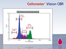 Watch Video: Image-based Cell Cycle Analysis Streaming Video