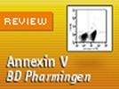 BD Pharmingen's Annexin:FITC Apoptosis Kit I
