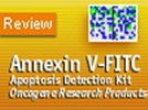 Calbiochem Annexin V-FITC Apoptosis Detection Kit