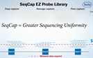Watch Video: SeqCap EZ Target Enrichment System from Roche