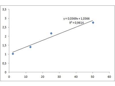 Kit For Quantification Of C5b-9