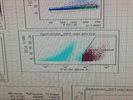 Epcam Staining for Flow Cytometry