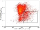 Excellent Flow Cytometry Antibody For Human EpCAM