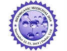 2nd World Congress on Bioorganic and Medicinal Chemistry