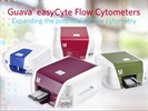 Watch Video: Luminex Guava® Flow Cytometry Systems