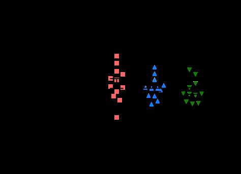 Detection of Autotaxin (ATX;ENPP2)