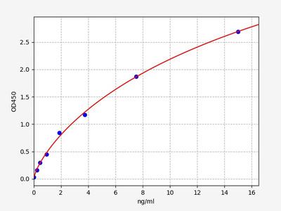Mouse C1qa(Complement C1q subcomponent subunit A) ELISA Kit
