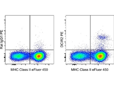 Dendritic Cell Marker DCIR2 Monoclonal Antibody (33D1), PE, eBioscience™
