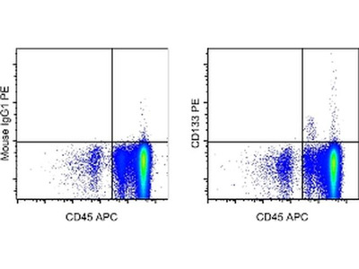 CD133 (Prominin-1) Monoclonal Antibody (TMP4), PE, eBioscience™