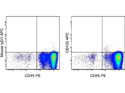 CD133 (Prominin-1) Monoclonal Antibody (TMP4), APC, eBioscience™