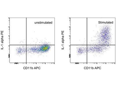 IL-1 alpha Monoclonal Antibody (ALF-161), PE, eBioscience™