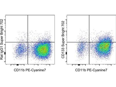 CD133 (Prominin-1) Monoclonal Antibody (13A4), Super Bright 702, eBioscience™