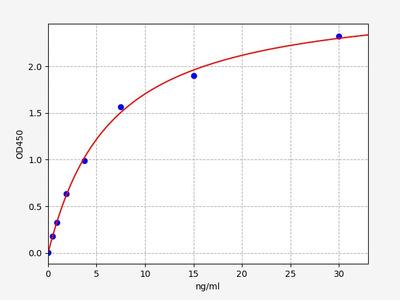 Bovine AST(Aspartate Aminotransferase) ELISA Kit