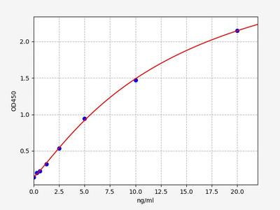 Monkey AMBP(Alpha-1-Microglobulin/Bikunin Precursor) ELISA Kit