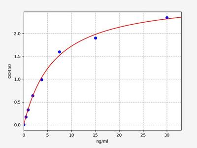 Mouse HSPA5(78 kDa glucose-regulated protein) ELISA Kit