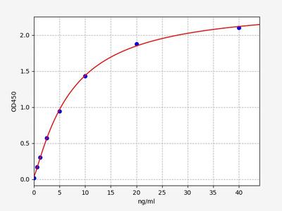 Human M-AChR(Muscarinic Acetylcholine Receptor) ELISA Kit