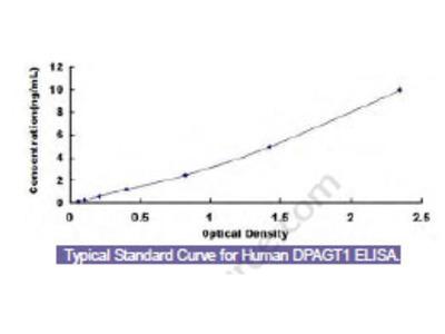 Human Dolichyl Phosphate-N-Acetylglucosaminephosphotransferase 1 (DPAGT1) ELISA Kit