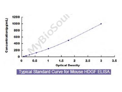 Mouse Hepatoma Derived Growth Factor (HDGF) ELISA Kit