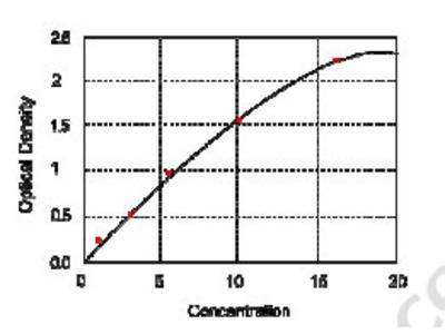 Human Probable G-Protein Coupled Receptor 173, GPR173 ELISA Kit
