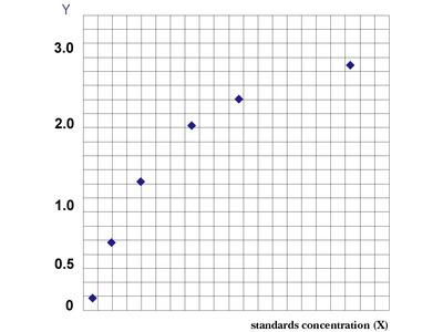 Human Complement Factor D/Adipsin, CFD (Adipsin) ELISA Kit