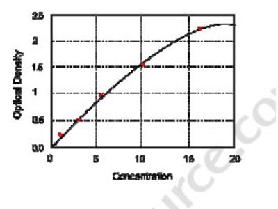 Human Anti-Muellerian Hormone Type-2 Receptor (AMHR2) ELISA Kit