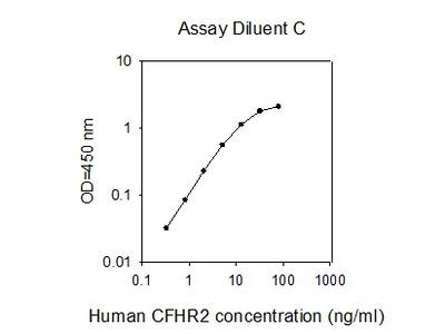 Human CFHR2 ELISA