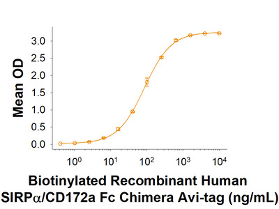 SIRP alpha /CD172a Fc Chimera Avi-tag Biotinylated Protein