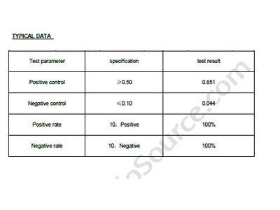Human anti-toxoplasma (tox) antibody, IgG ELISA Kit