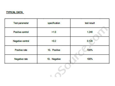 Human Adenovirus (ADV) antibody, IgG ELISA Kit