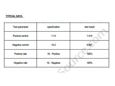 Human anti-filaggrin antibody, AFA ELISA Kit