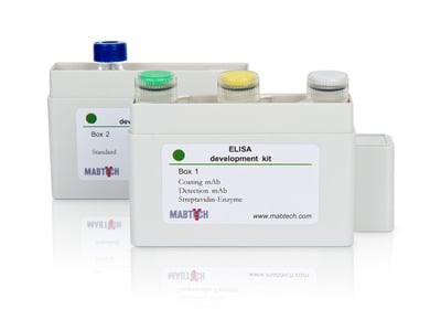 Human IL-31 ELISA development kit (ALP)