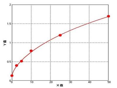 Allopregnanolone/3alpha 5alpha-Tetrahydroprogesterone (AP/3alpha-5alpha-THP) ELISA Kit