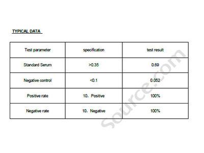 Human parvovirus B19 (PB19V) antibody, IgM ELISA Kit