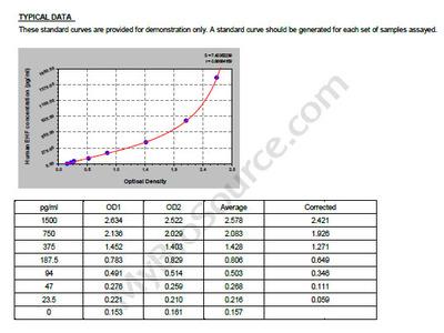 Human ETS homologous factor, EHF ELISA Kit