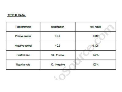 Rat anti-thyroxine (T4) antibody, IgG ELISA Kit