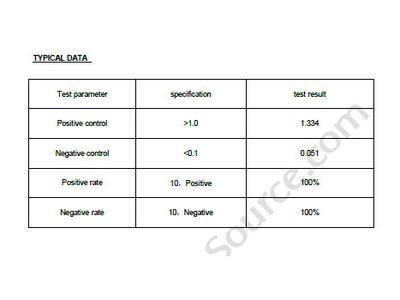 Human tripartite motif-containing 68, TRIM68 antibody ELISA Kit