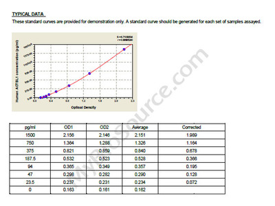 Human POTE ankyrin domain family member H, ACTBL1 ELISA Kit