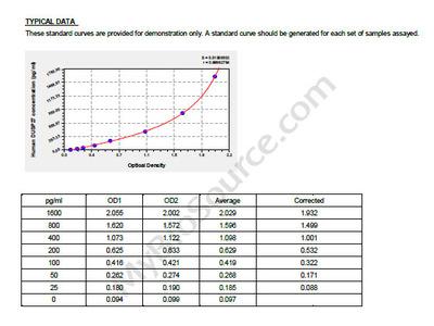 Human Inactive dual specificity phosphatase 27, DUSP27 ELISA Kit