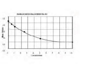 Guinea Pig Chemokine (C-C Motif) Ligand 2 (CCL2) ELISA Kit