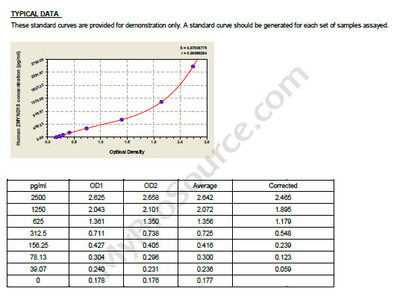 Human Zinc finger MYND domain-containing protein 15, ZMYND15 ELISA Kit