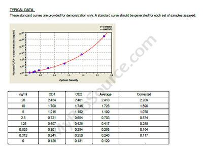 Human P2X purinoceptor 1, P2RX1 ELISA Kit