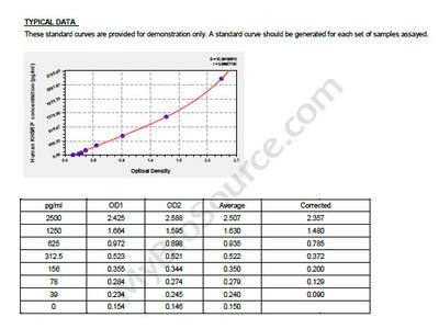 Human Far upstream element-binding protein 2, KHSRP ELISA Kit