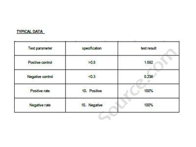 Human anti basal ganglia, BG autoantibody ELISA Kit