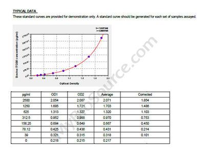 Bovine Integrin beta-5, ITGB5 ELISA Kit