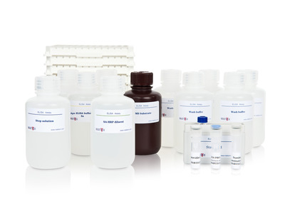 Human apoA1 ELISAPRO kit