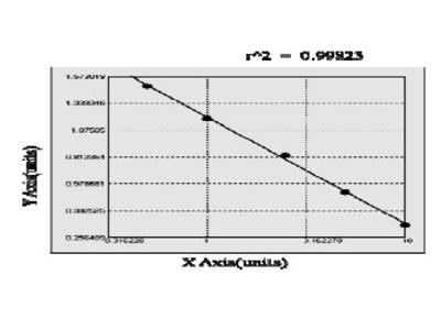 Human Adapter protein CIKS (TRAF3IP2) ELISA Kit