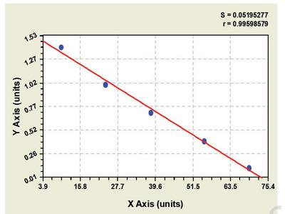 Human Cellular retinoic acid binding protein 1 (CRABP1) ELISA Kit