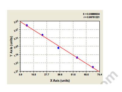 Rat Ceramide kinase-like protein (CERKL) ELISA Kit